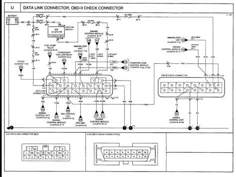 Kium Sorento Wiring Diagram by 2006 Kia Sorento Wiring Diagram Volovets Info