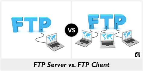 Difference Between Ftp Server And Ftp Client