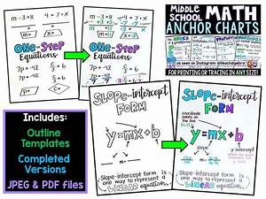 Middle School Math Anchor Charts   Ud83d Udc9a Ud83d Udc99 Ud83d Udc9c  Ud83c Udffb This Set Includes