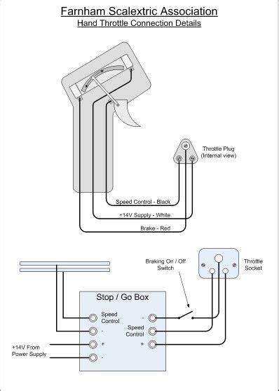Slot Car Track Wiring Diagram by Wiring Diagram Slot Cars Slot Cars Slot Car Racing