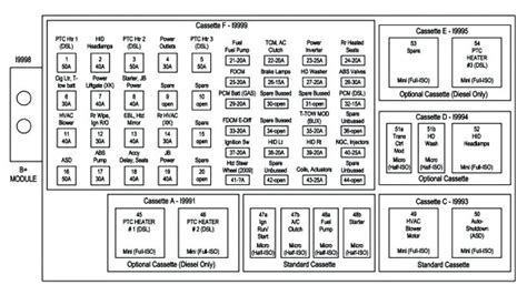 jeep liberty fuse box diagram dakotanauticacom