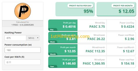 coin mining calculator how to mine ethereum pascalcoin with claymore s dual