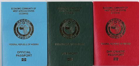 nigerian  passport  ease