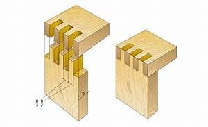 Grünspan Entfernen Holz : fingerzinken ~ Lizthompson.info Haus und Dekorationen