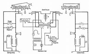 Electrical Communication