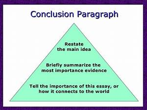 topics for a modest proposal essay roman homework help sea creative writing past papers