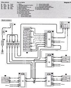 Skoda Alarm Wiring Diagram by Is There A Cruise Fuse Anywhere Newbeetle Org