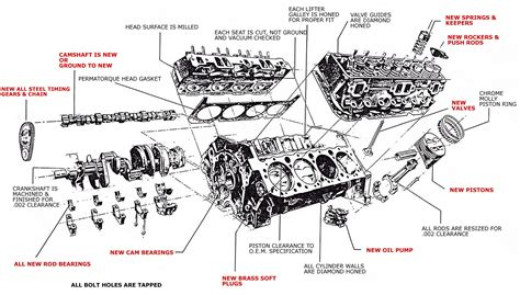 Image Result For Exploded View Cummins Nta Engine