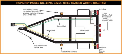 7 Trailer Wiring Diagram by Trailer Wiring Diagram 7 Pin Wiring Diagram And Fuse Box