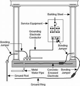 Grounding Guide for Test and Measurement Devices ...
