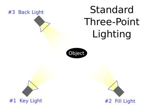 three point lighting three point lighting