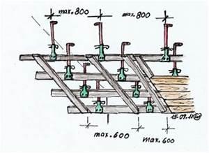 Profile Trockenbau Decke : die abgeh ngte decke ~ Orissabook.com Haus und Dekorationen