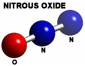 Nitrous oxide - Laughing gas uses in modern society ...