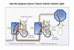 Wiring Diagram Electricals For Android