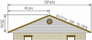 How To Calculate Roof Pitch  U2013 Diy Guide