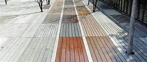 Holz Im Außenbereich : holzbel ge im freien proholz austria ~ Markanthonyermac.com Haus und Dekorationen