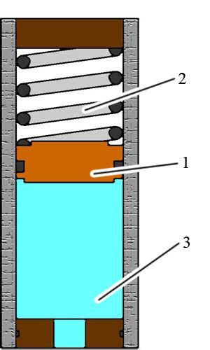 Пружинный аккумулятор механической энергии