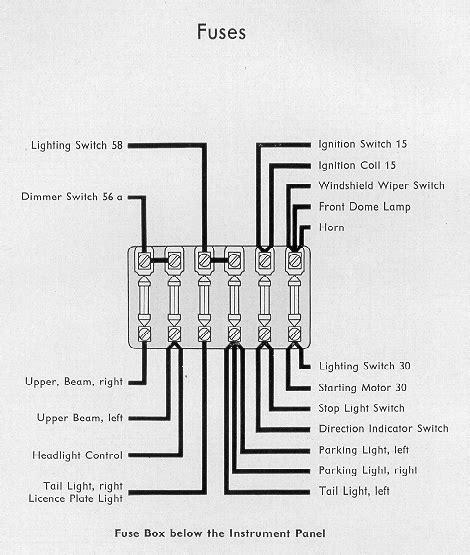 Beetle Fuse Box Wiring Diagram