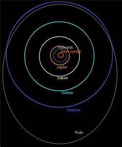 Outer Solar System (page 2) - Pics about space