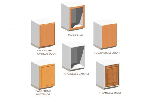 different types of kitchen cabinets types of cabinet doors cabinet doors