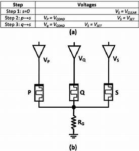 Imply Nand   A  The Logic Gate Requires Three Sequential