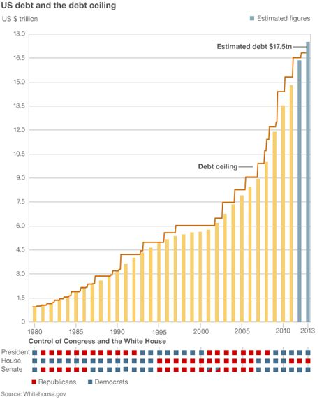 imf head warns  debt crisis threatens world economy
