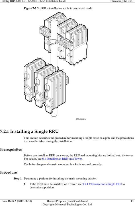 RRU3276 Remote Radio Unit User Manual RRU3252/RRU3256