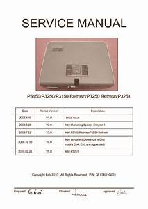 Acer P3150 P3250 P3150ref P3250re P3251 V5 0  Service