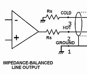 xlr unbalanced to balanced xlr cable gearslutz pro audio With xlr wiring gearslutz pro audio community