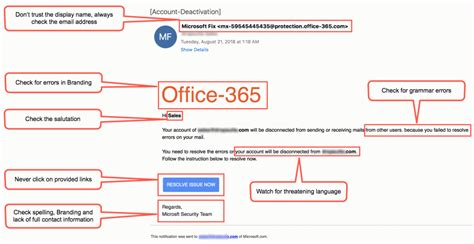 Office 365 Email by Office 365 Email Phishing Deconstructed