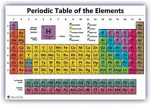 Periodic Table Atomic Number 12