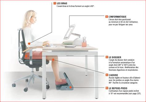 ergonomie poste de travail bureau aménagement de bureau agencement de bureau mobilier de