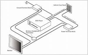 Headrest Dvd Player Wiring Diagram