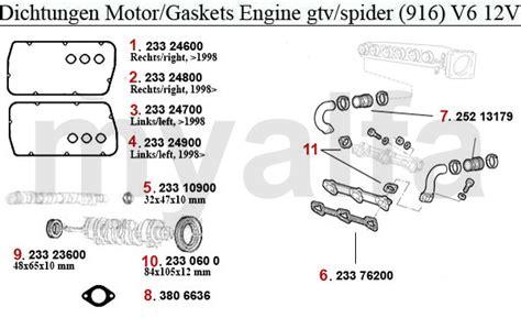 Alfa Romeo Gtv Engine Diagrams Online Wiring Diagram