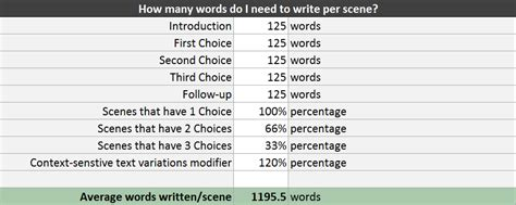 Average Words Per Page Essay. List Of Employment Skills Template. Project Tracking Template. Resume Templates Word Free Template. Should I Put An Objective On My Resumes Template. Profit Loss Statement For Self Employed. Experience Format Resume. Resumes For Students Still In College Template. Wordpad Resume Template Download Template
