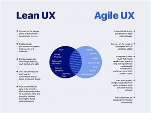 The Designer U2019s Guide To Lean And Agile Ux