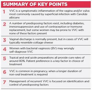 MANAGEMENT OF VULVOVAGINAL INFECTIONS IN PRIMARY C... | BJFM