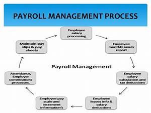 Payroll Management Masterclass 6 8 April 2016