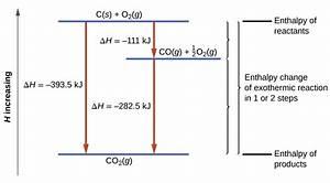 5 3 Enthalpy  U2013 Chemistry