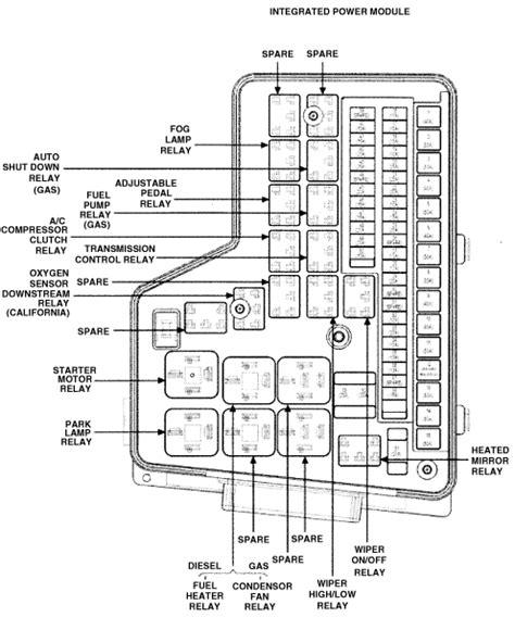 dodge durango heater fan not working 2013 ram 2500 fuse box dodge ram fuse box diagram autos post