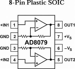 Ad8079 Datasheet And Product Info