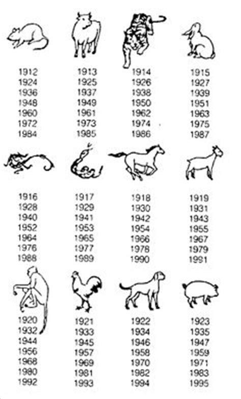 1987 chinesisches horoskop die 31 besten bilder auf chinesische sternzeichen