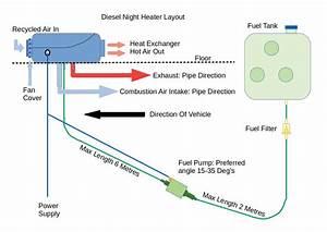 4 0 Kw Diesel Air Heater Kit - New 2020 Heater-x