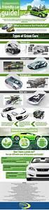 Benefits Of Buying Environmentally
