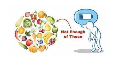 Nutrient Deficiency Signs Nutrition Deficient