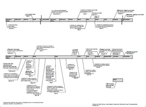 timeline template word 15 best timeline templates sle templates