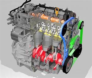Voiture Avec Chaine De Distribution Diesel : la cha ne de distribution l 39 abc de l 39 auto perpignan ~ Medecine-chirurgie-esthetiques.com Avis de Voitures