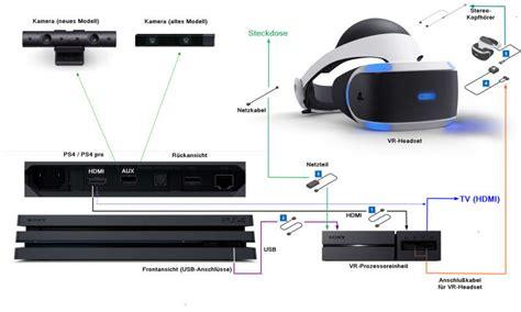 headset ps4 test ps vr im test reality f 252 r die ps4 ausprobiert pc magazin