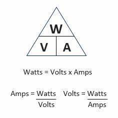 Watt Volt Ampere : watts volts and amps esfstream engineering lab ~ A.2002-acura-tl-radio.info Haus und Dekorationen