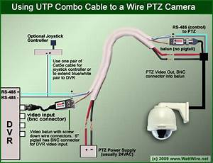 Ptz Camera Wiring Diagram Using Video Baluns  U0026 Combo Cable From Security Camera  1